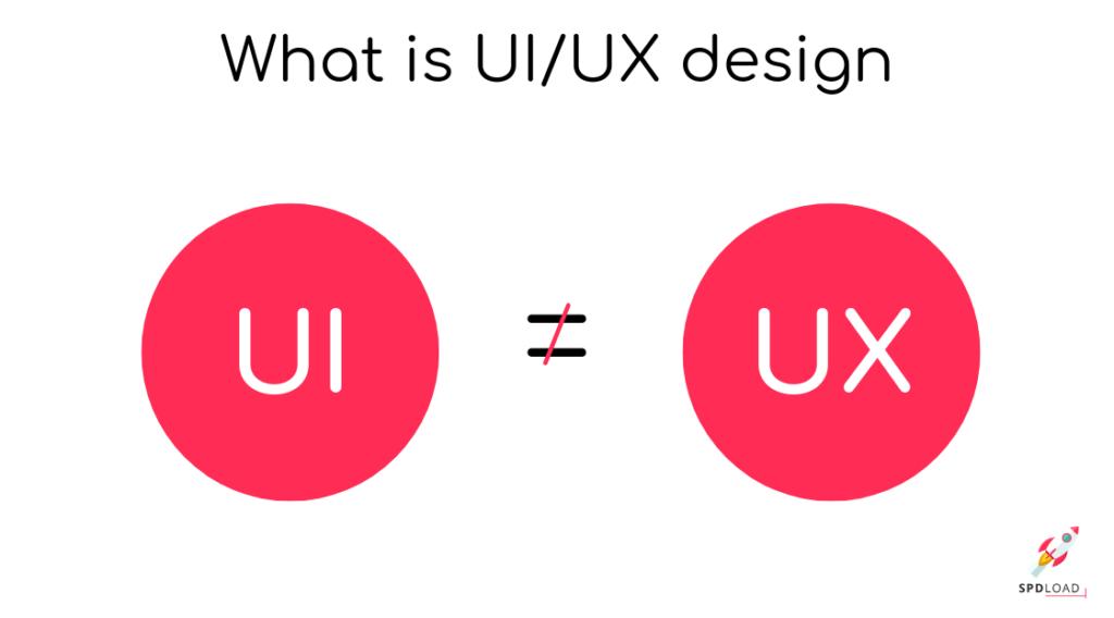 What is UI/UX design
