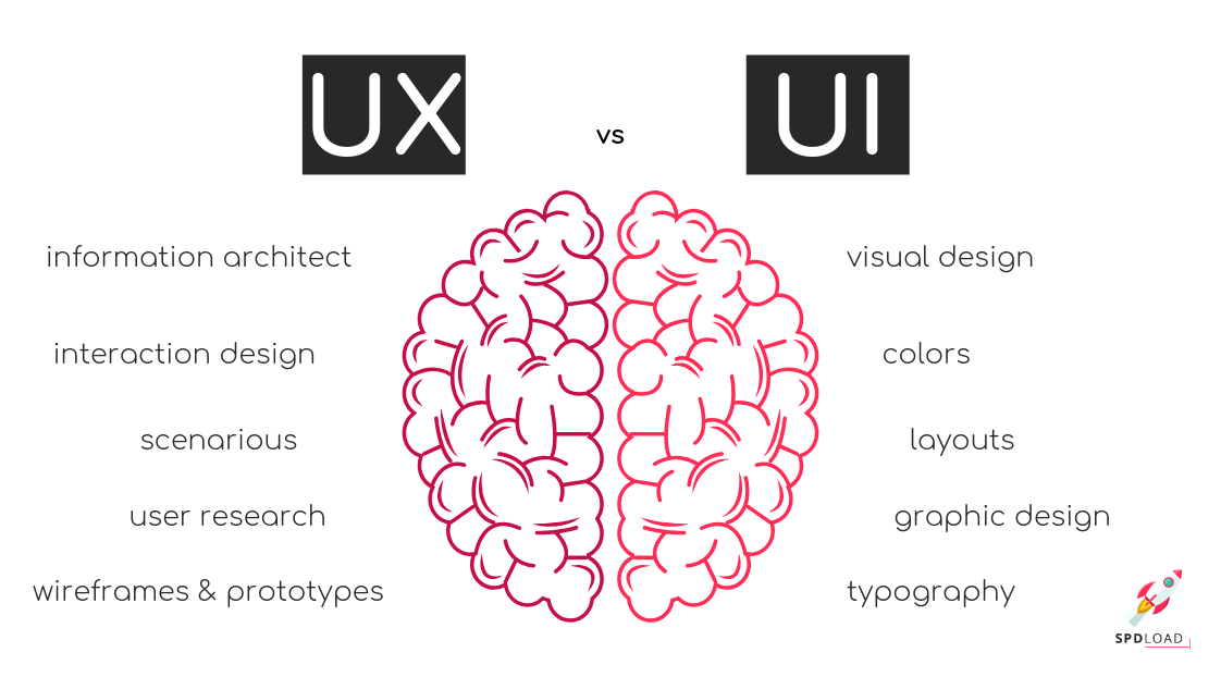 The differents berween UI and UX