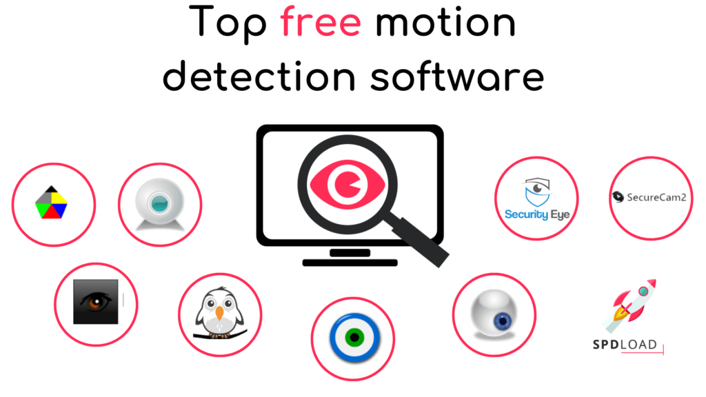 Motion detection software - best free applications | SpdLoad