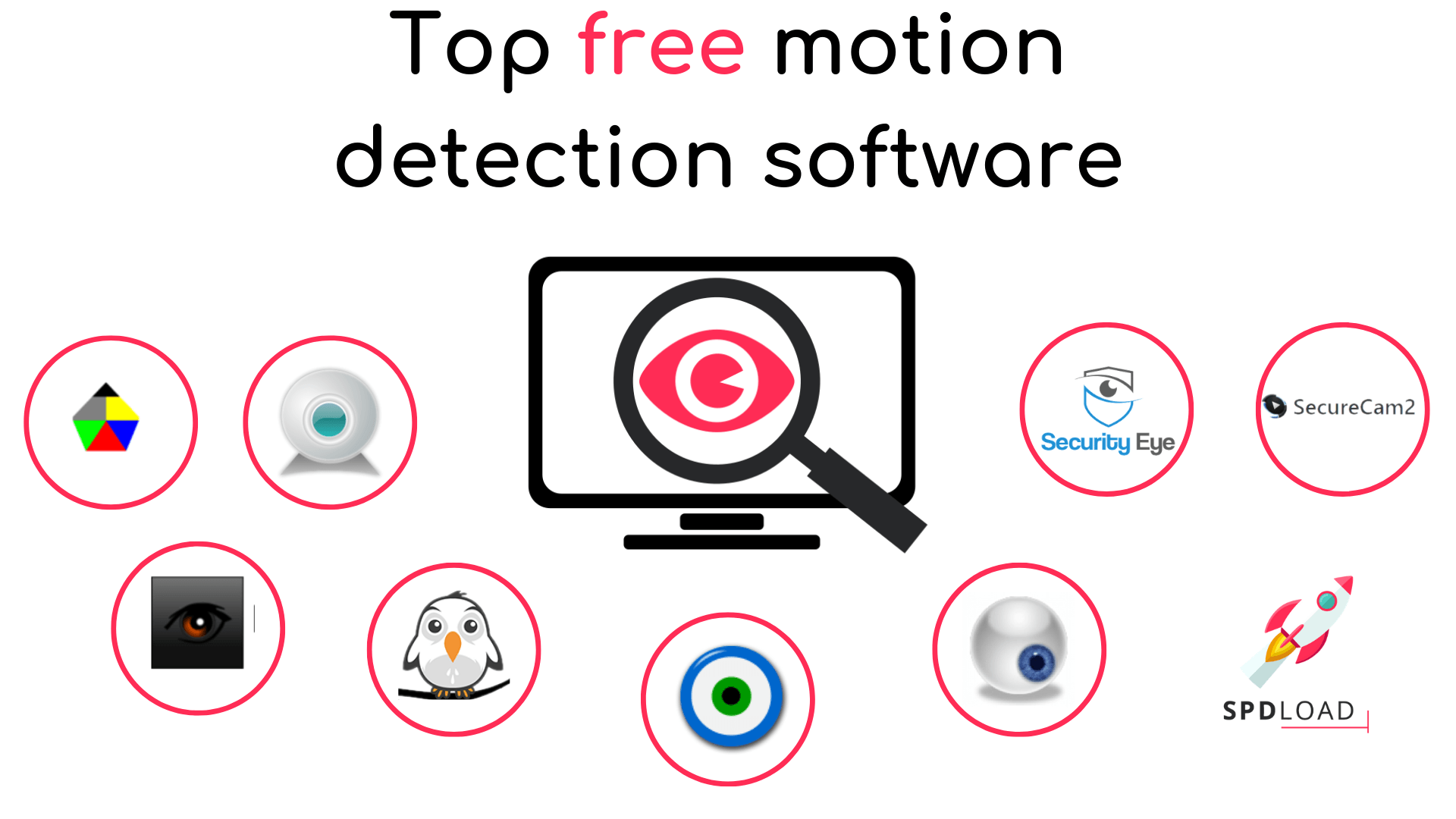 Top free motion detection software