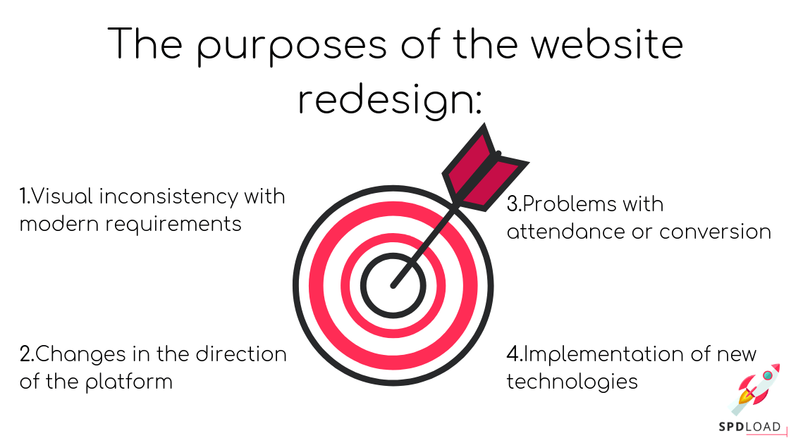 The purposes of the website redesign