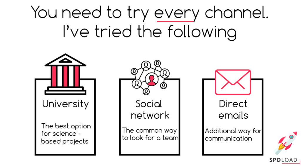 You need to try every channel. I`ve tried the following: university, social network, direct emails
