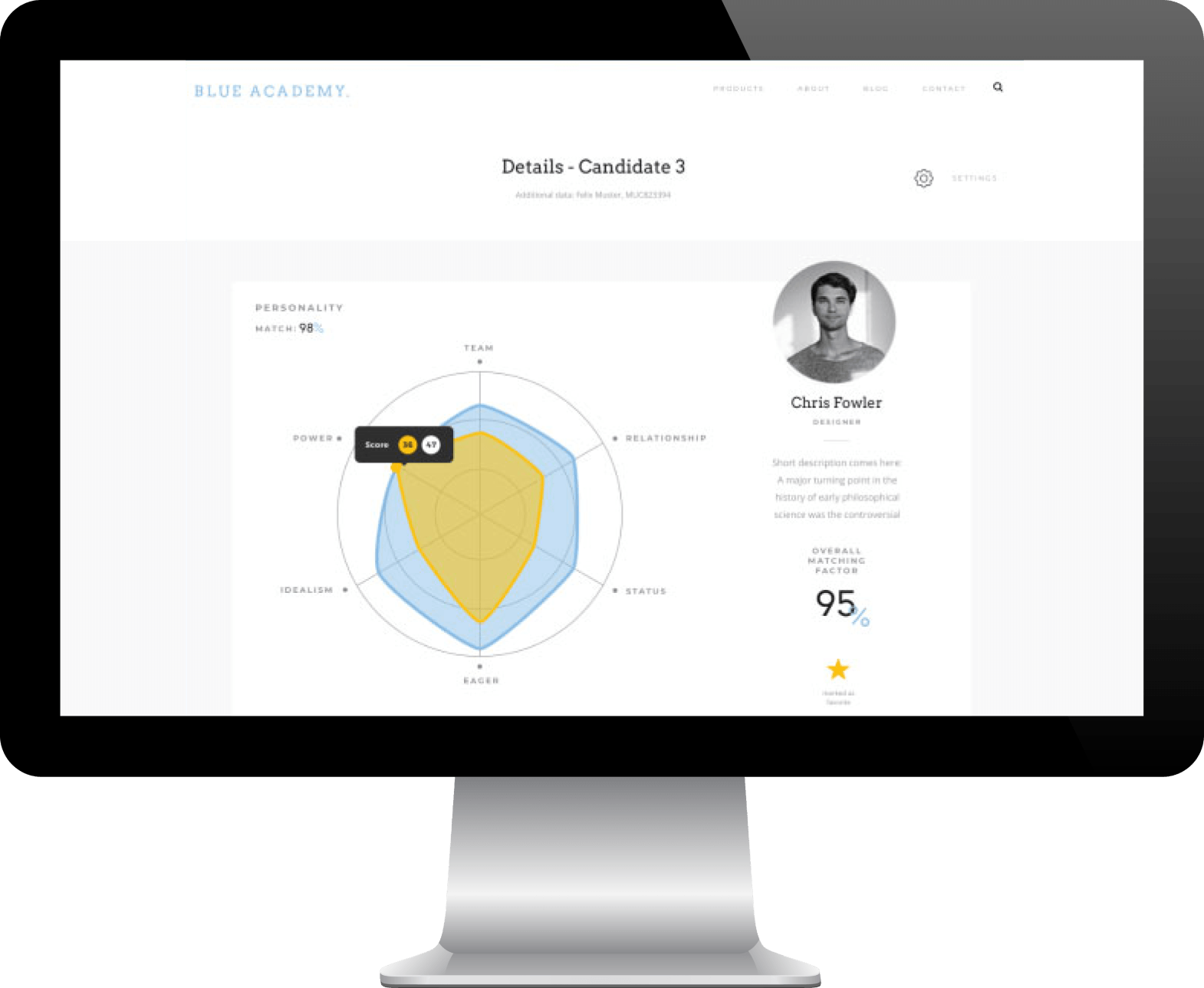 SaaS for HR