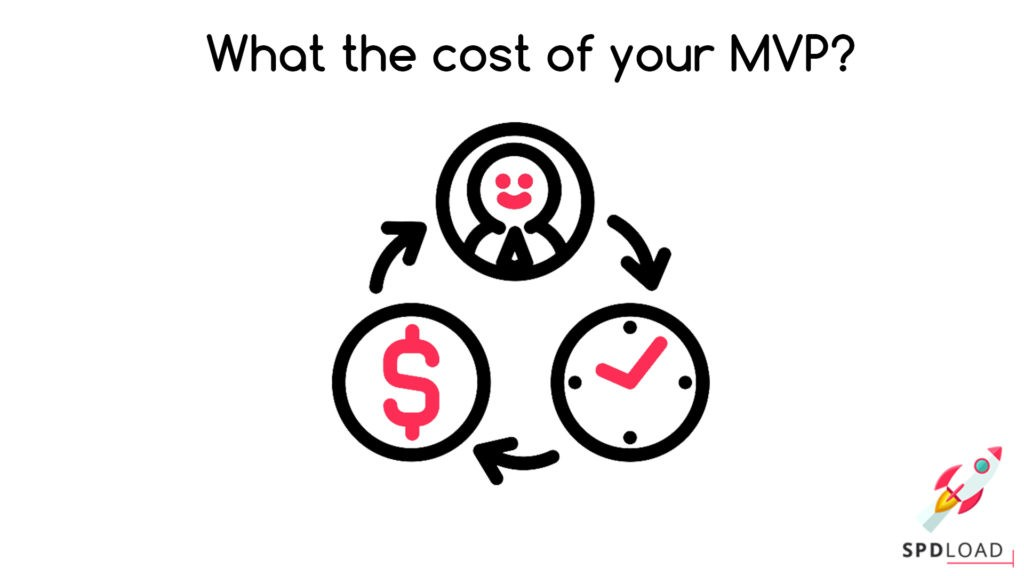 How much does it cost to build an MVP? 4 options to fit a budget