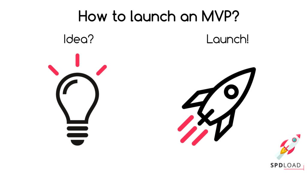 Time to launch an MVP: guidance on how to launch an MVP whilst avoiding potential pitfalls