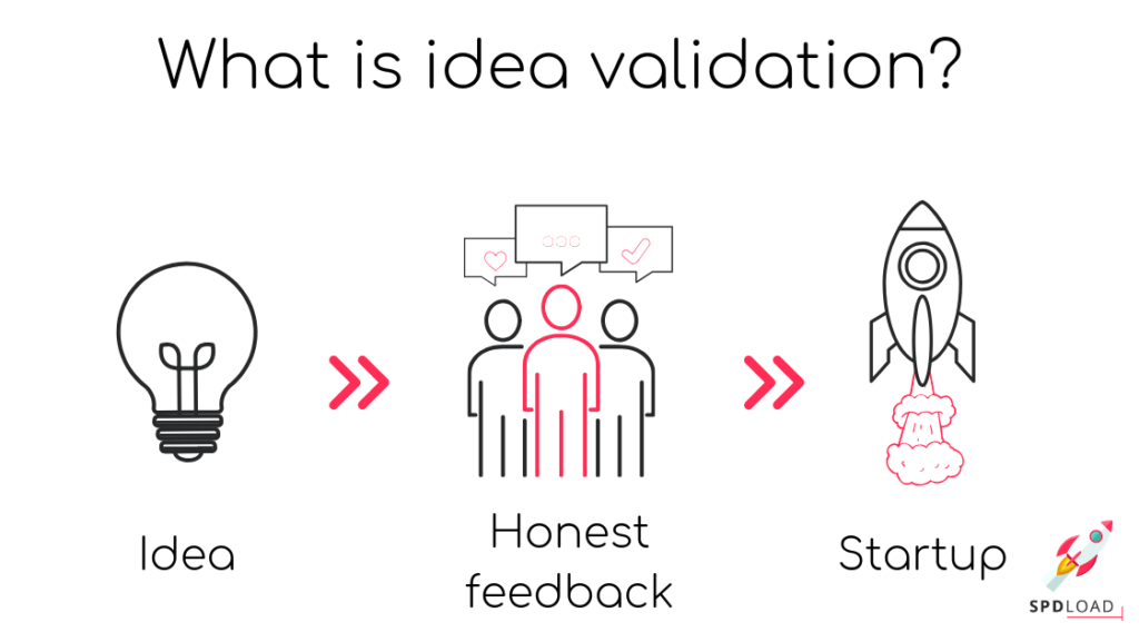Idea validation is