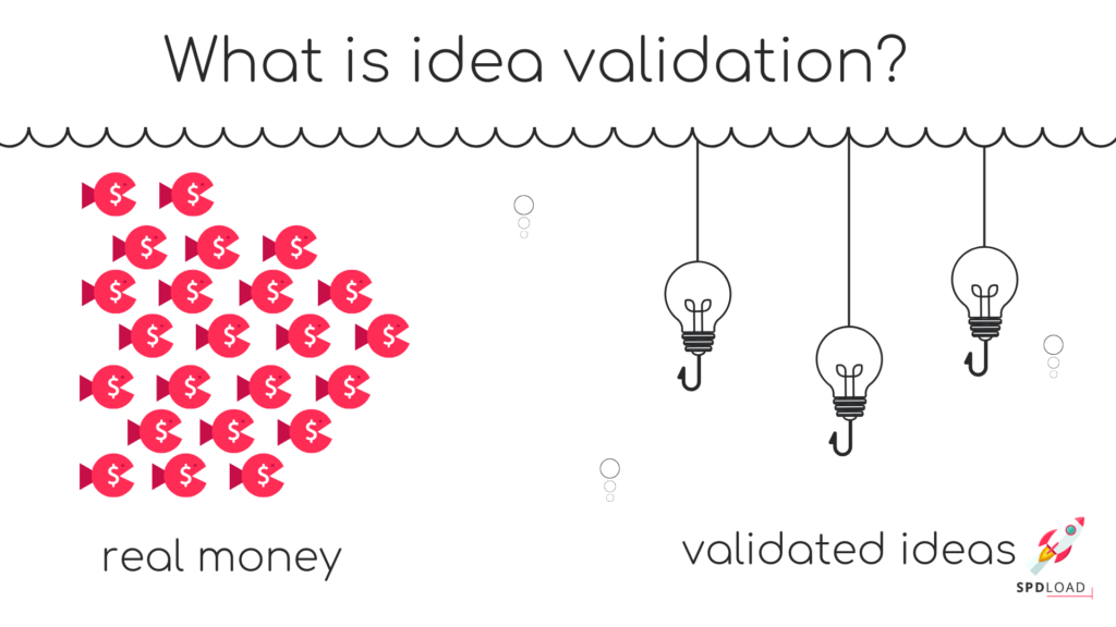 Idea Validation or How To Test Business Ideas | SpdLoad