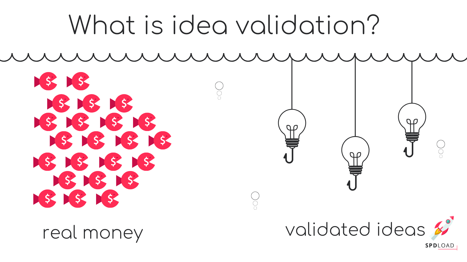 validated ideas attract money to tour business