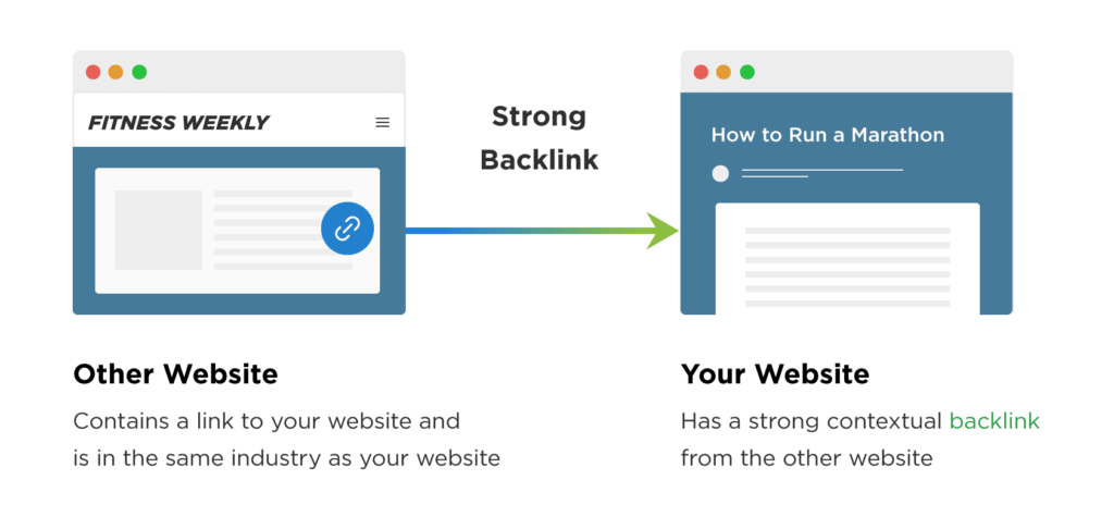 How to remove bad backlinks for free for SaaS