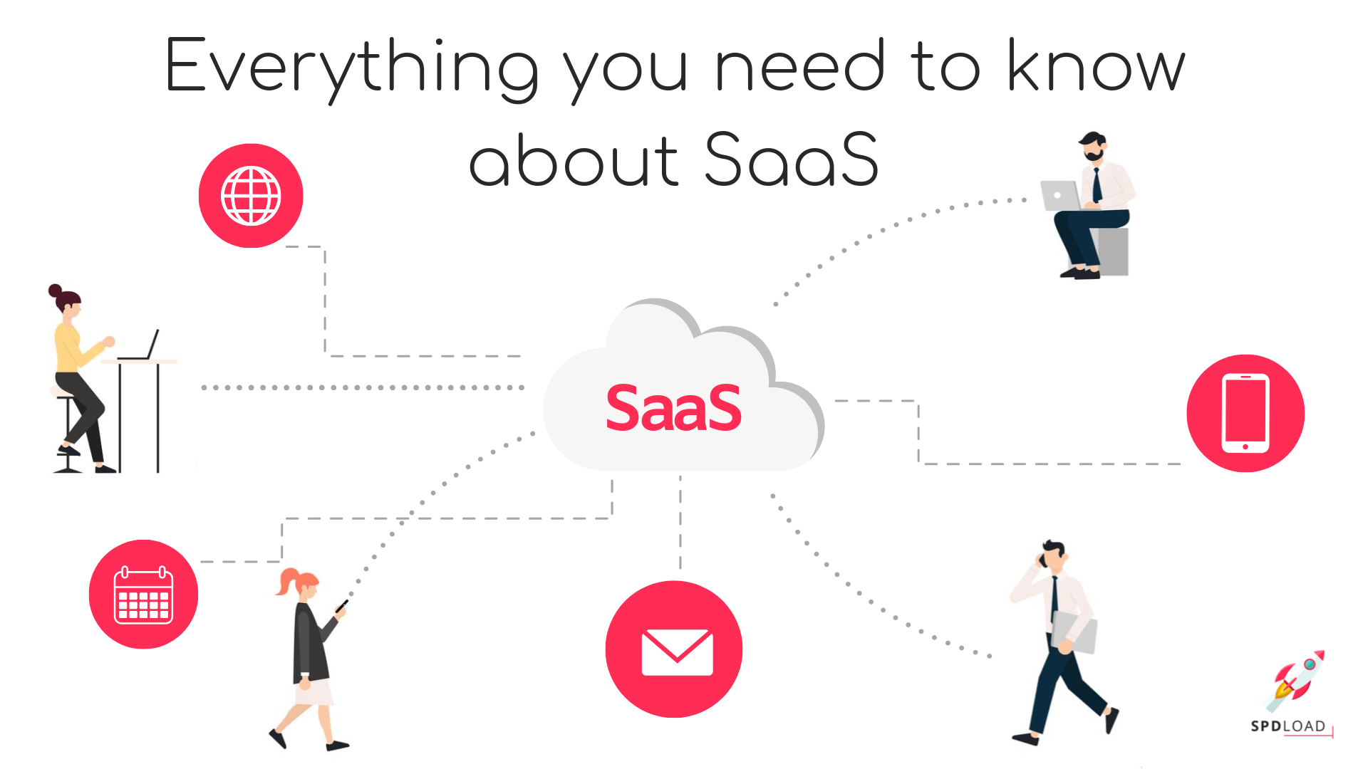 What is SaaS product? In-depth overview of key characteristics of Software as a Service business model with examples