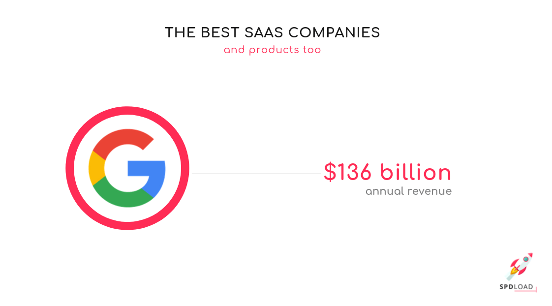 Google's annual revenue - $136 billion
