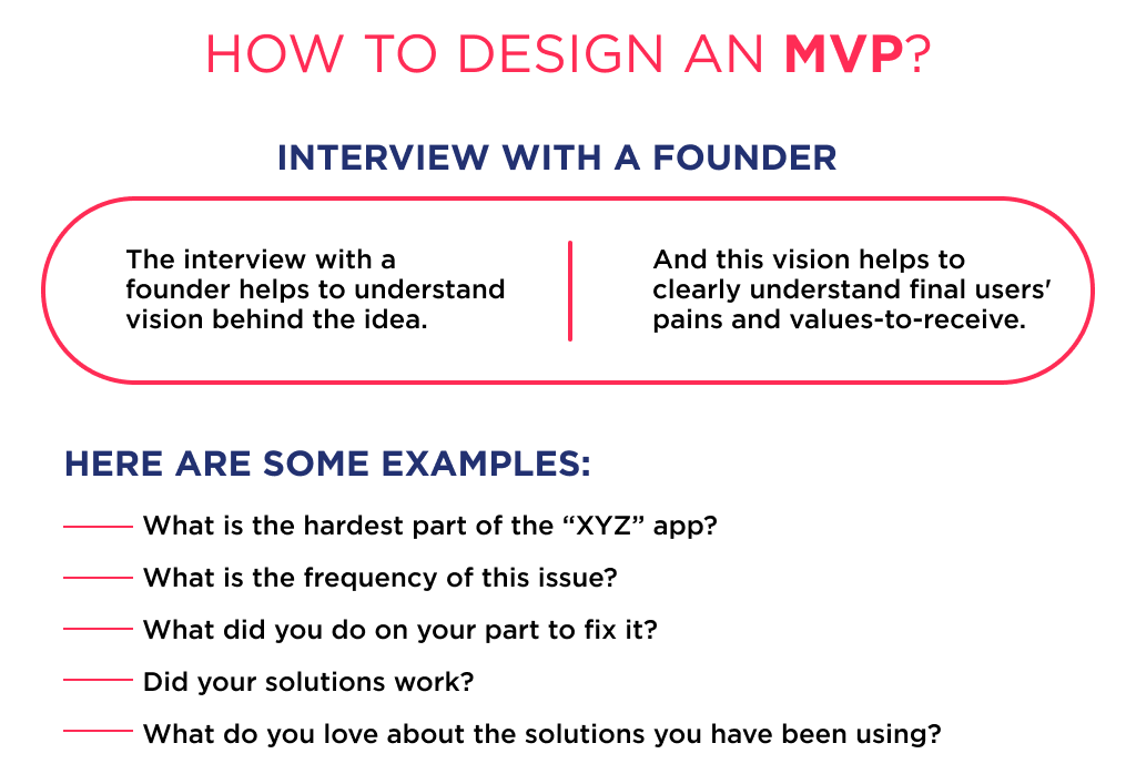 The proper mvp application design should start with an interview with a founder