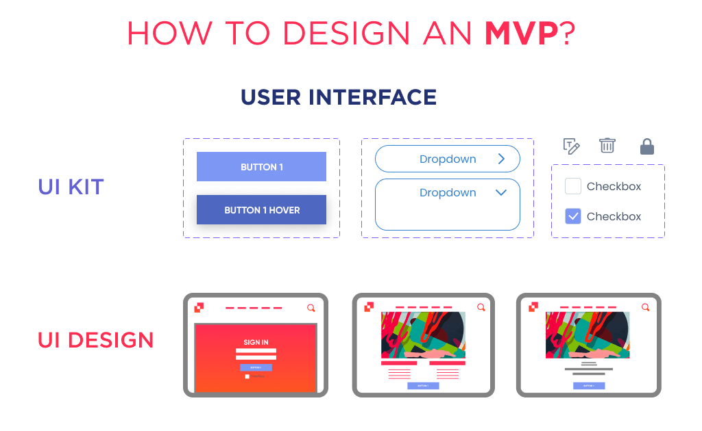 There is a framework and must-to-consider things while creation UI in minimum viable product design