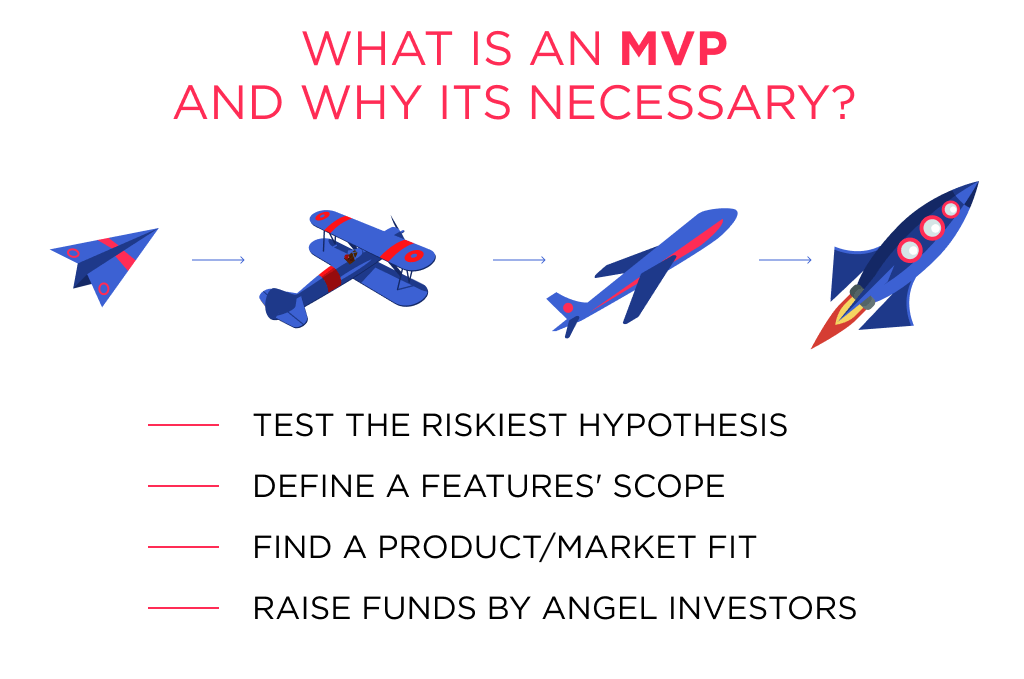 A quick recap on what's mvp design and why this is necessary
