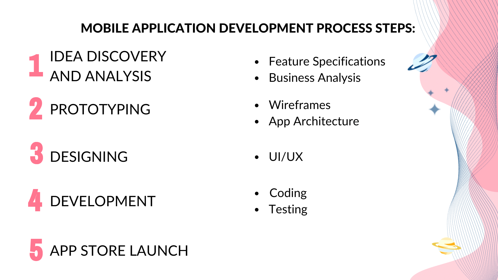 Database architecture tinder Building resiliency