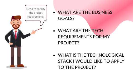 Define requirements for the project to outsource development effectively
