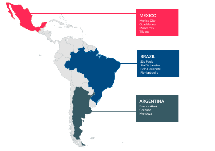 The overview of outsource web developers in Latin America