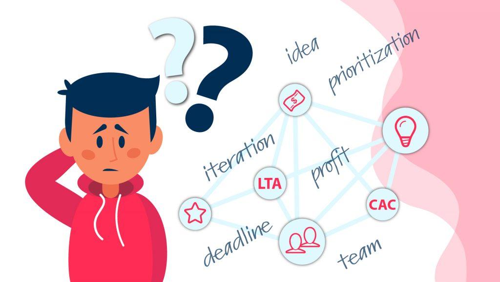 A Beginner's Guide In Startup Project Management For Smart Entrepreneurs