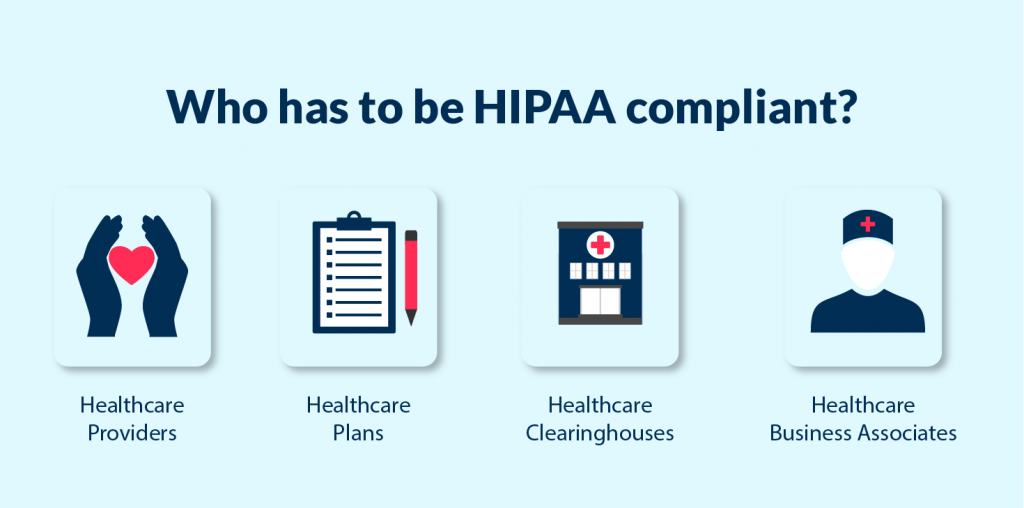 The entities, that required HIPAA compliance app development