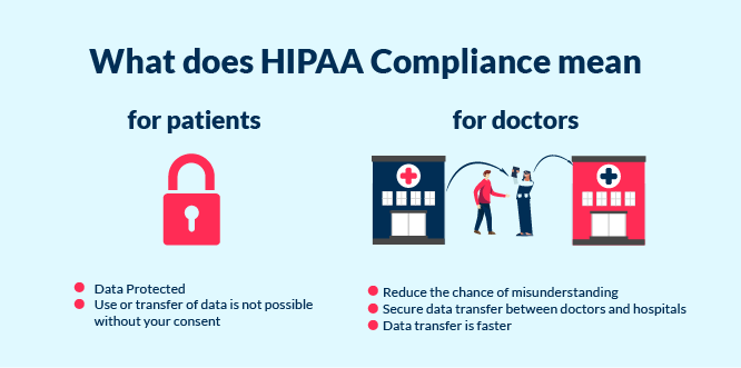 The benefits of HIPAA compliance applications for patients and doctors