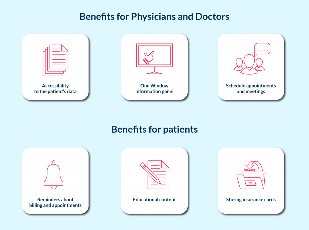 ehr developer think through the following benefits for users while work on ehr software development