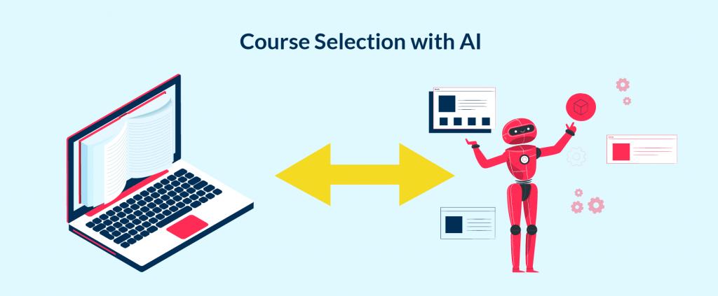 AI augmented platforms also a popular option for edtech ideas