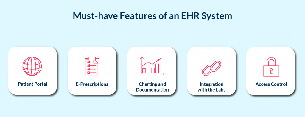 When developing an ehr system a team has to consider the must-have features first: integrations with labs, e-prescriptions and scheduling system