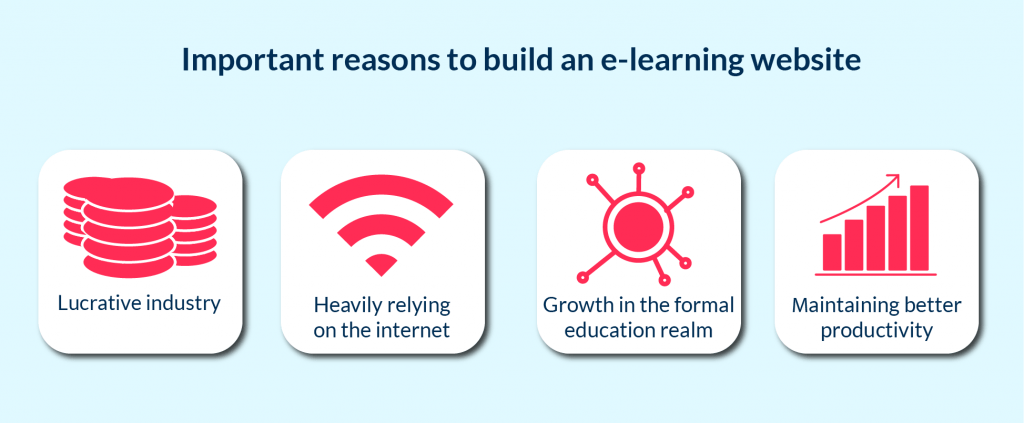 The reasons to build tailor-made e-learning platform