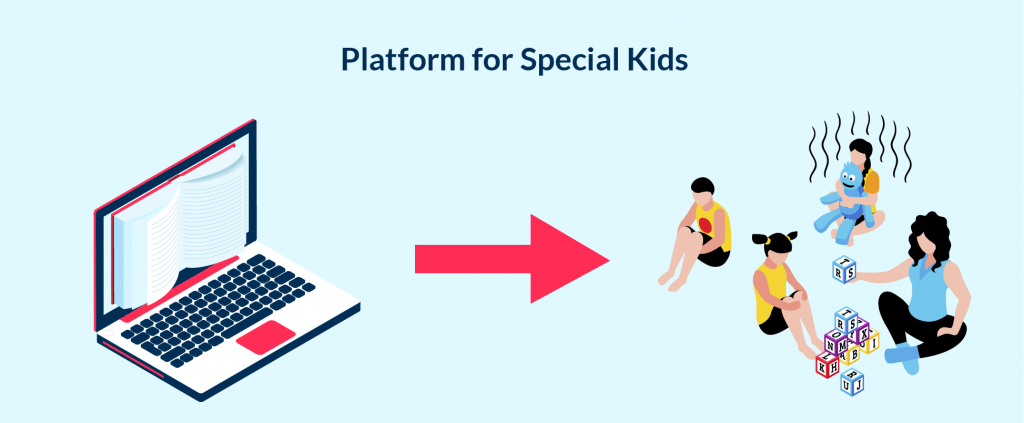One of ideas to start education business online is to build platform for special kids