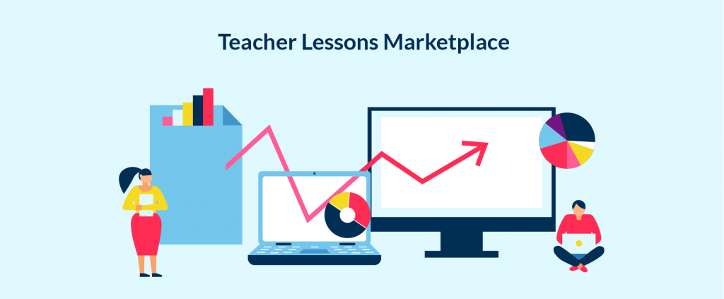 Marketplace for lessons like Coursera a quite popular option for education startup ideas