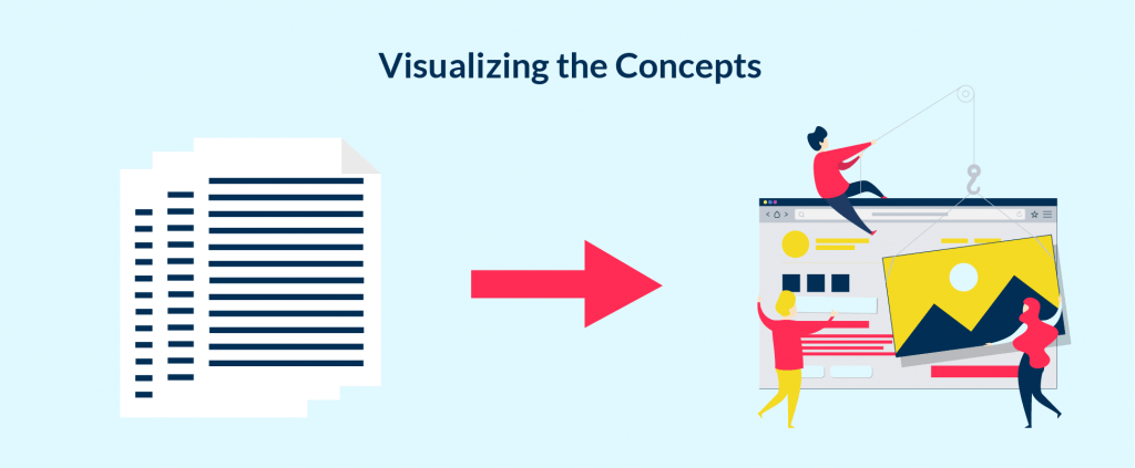 Visualizing the concepts also is a perspective idea in area of elearning