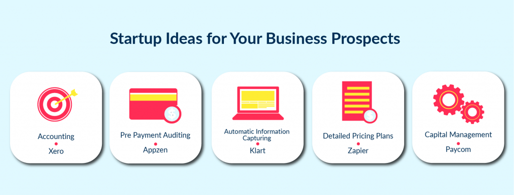 SaaS product is a good option to invest in own business ideas. And there is a list of 5 industries to start with.