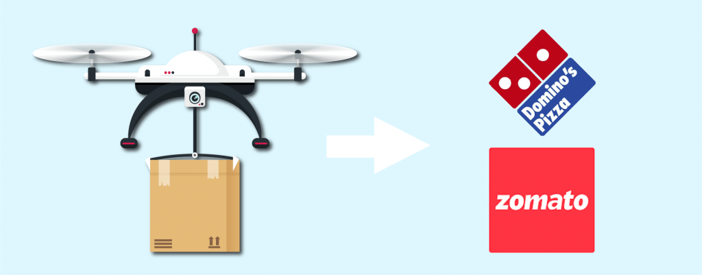Delivery by drones is one of the key food delivery trends in 2020