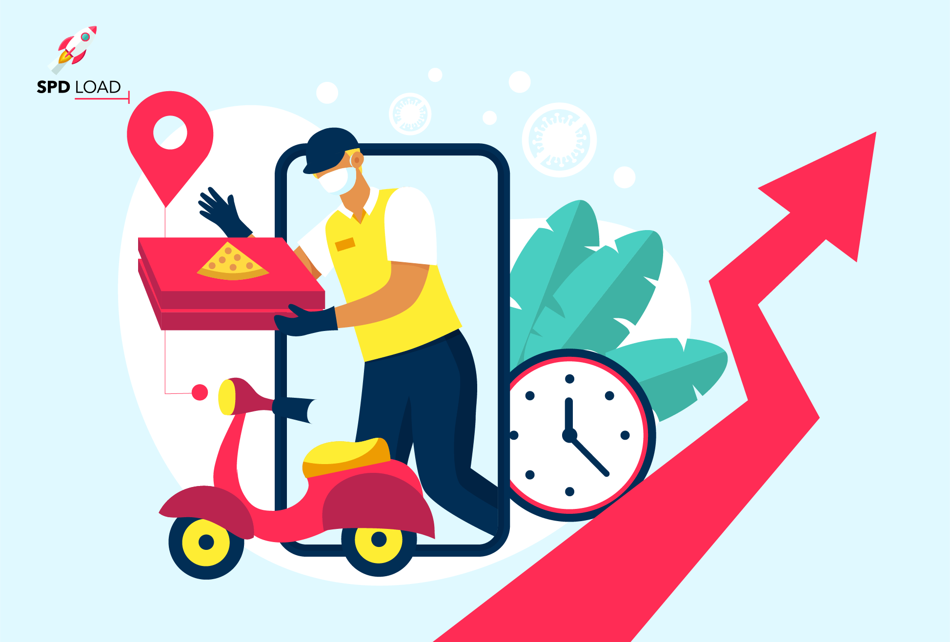 SpdLoad prepared an overview of top 7 food delivery trends USA