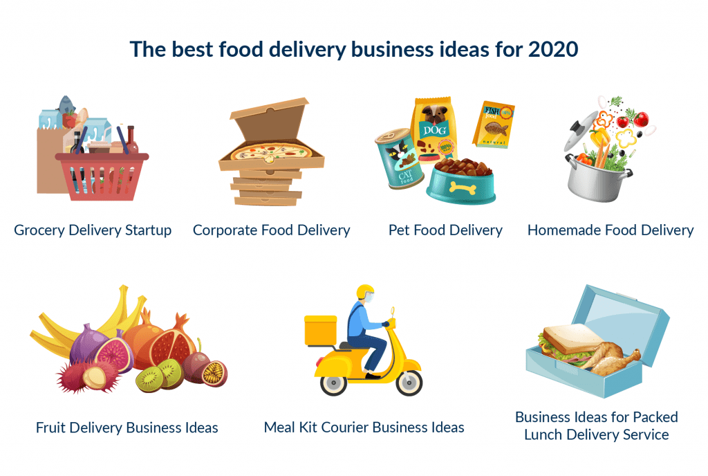SpdLoad prepared the list of 7 best delivery service business ideas in food industry.