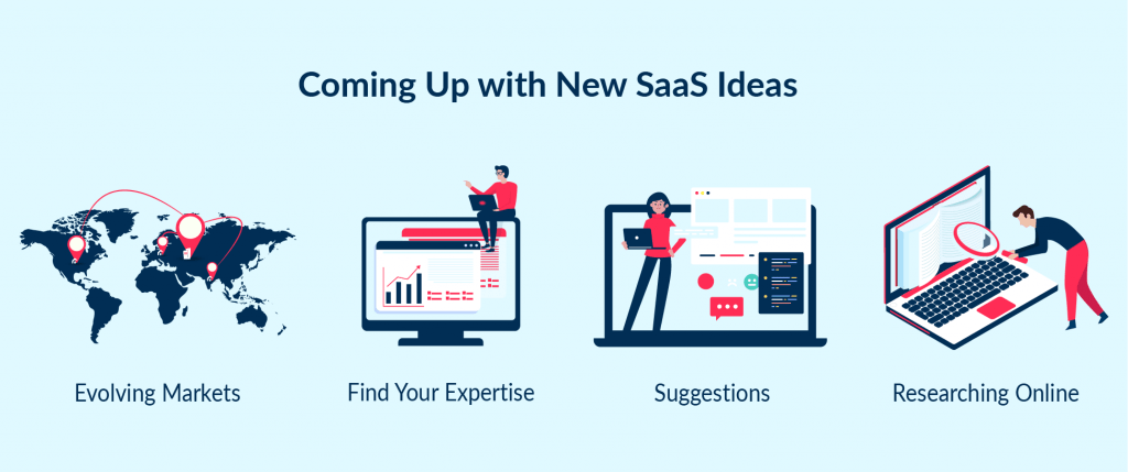 There are 4 ways to generate new business ideas for SaaS startup