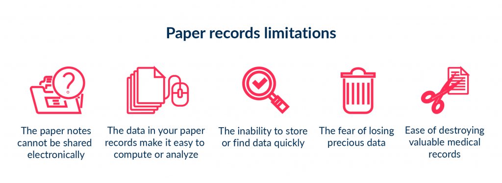 Optimization of ineffective paper work is the main reason to check EMR benefits