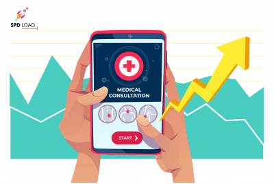 6 mHealth Trends to Look Forward to in 2020