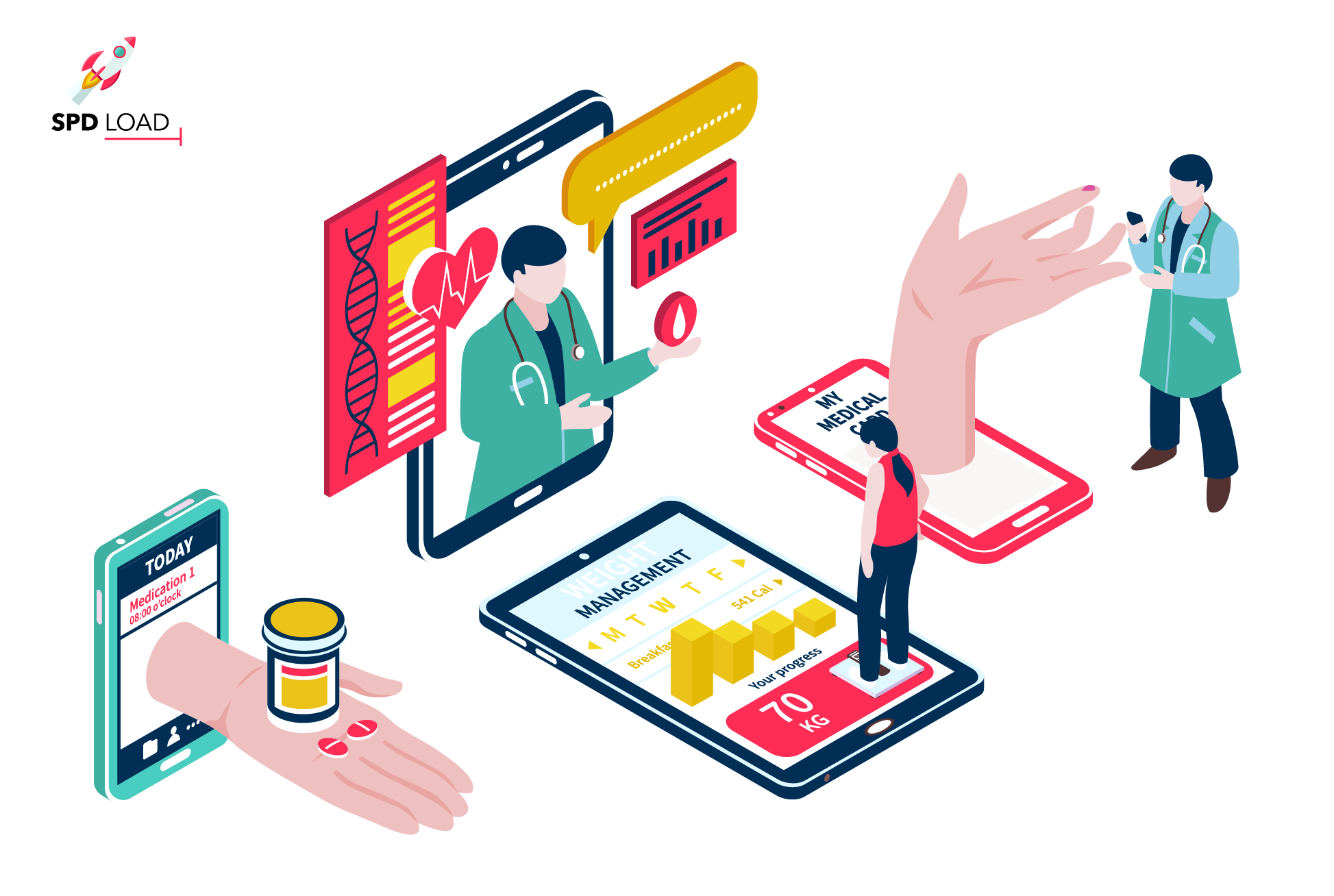 SpdLoad prepared a deep guide for founders from hospitals and healthcare professionals about application development from scratch.