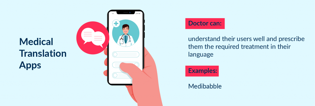 And one more idea to launch a healthcare app is to focus on medical translation app