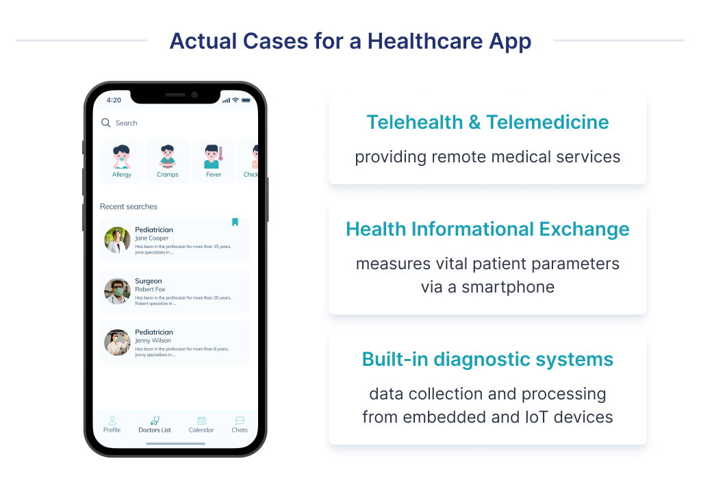 In this illustration, we see the main application cases for healthcare applications: telemedicine, physician information exchange, and a diagnostic system.