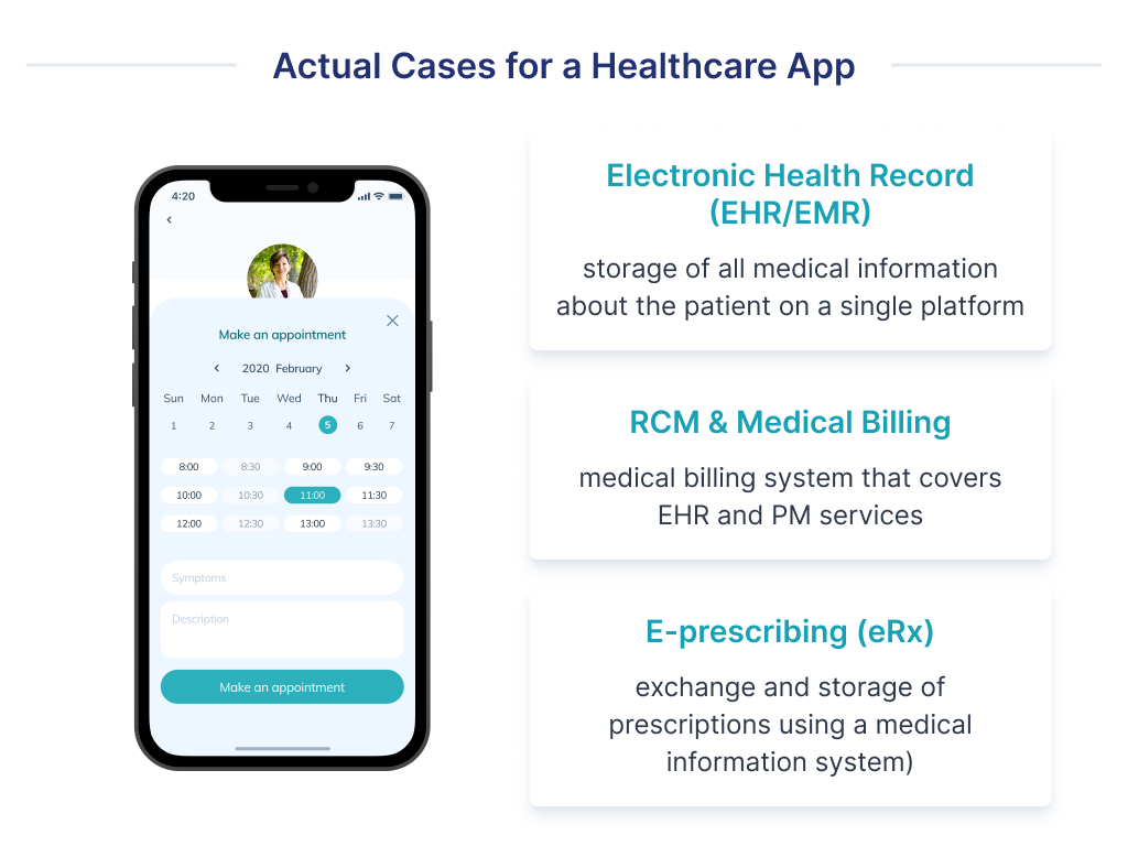 In this illustration, we see the main application cases for healthcare applications: custom EHR, medical billing, e-prescribing.