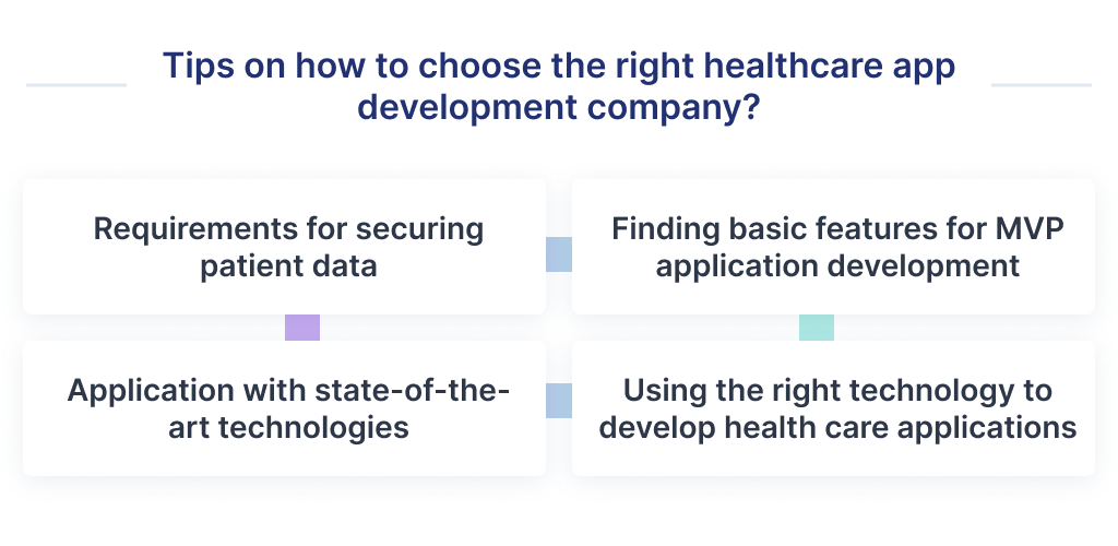 Illustration of the things to pay attention to when choosing a healthcare app development company.