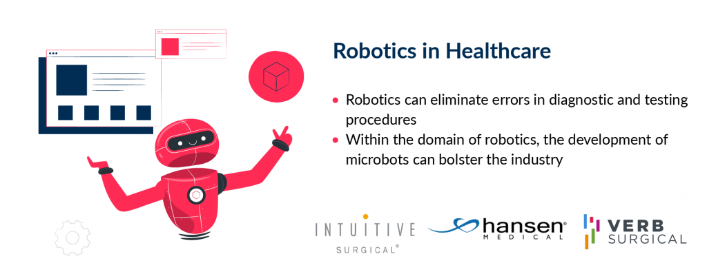 The usage of robotics another strong trend in medicine and in healthcare in general.