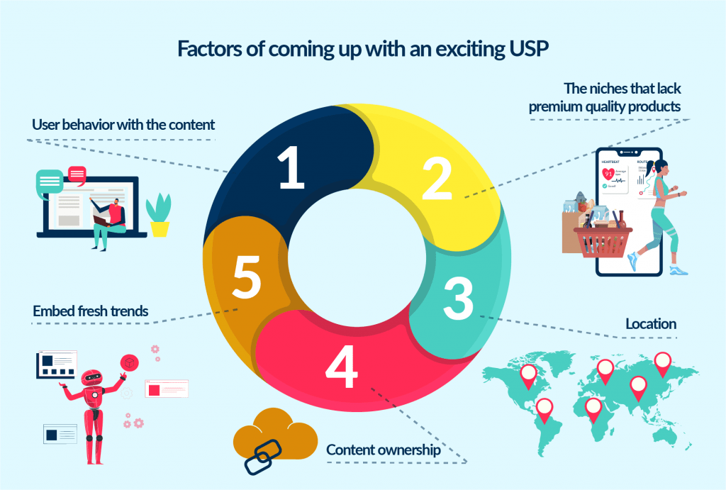 The USP is a key factor on how to start an online video streaming business