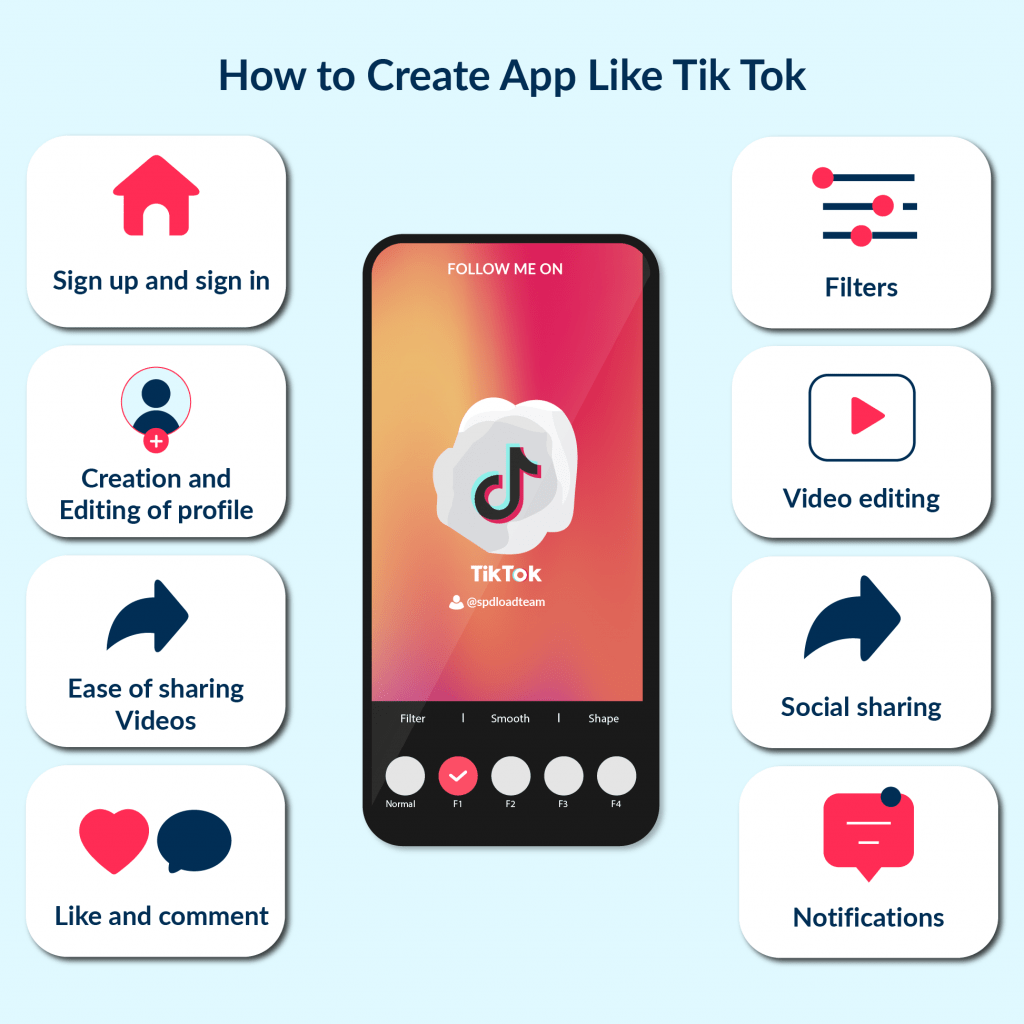 The list of core feature defines the tiktok app development cost