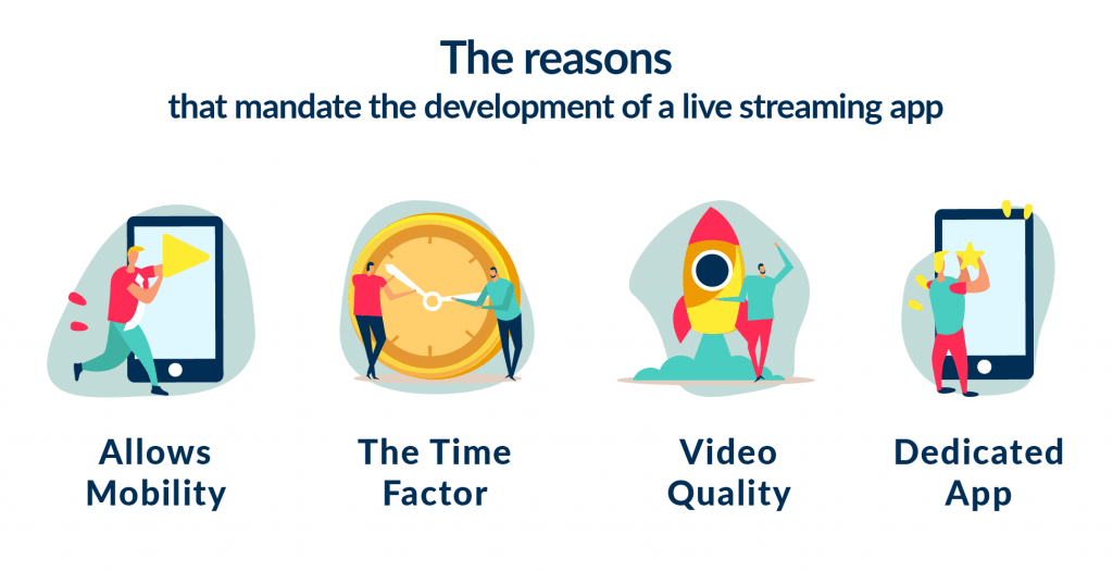 There are at least 4 kinds of reasons, that make founders look for how to make a live streaming app