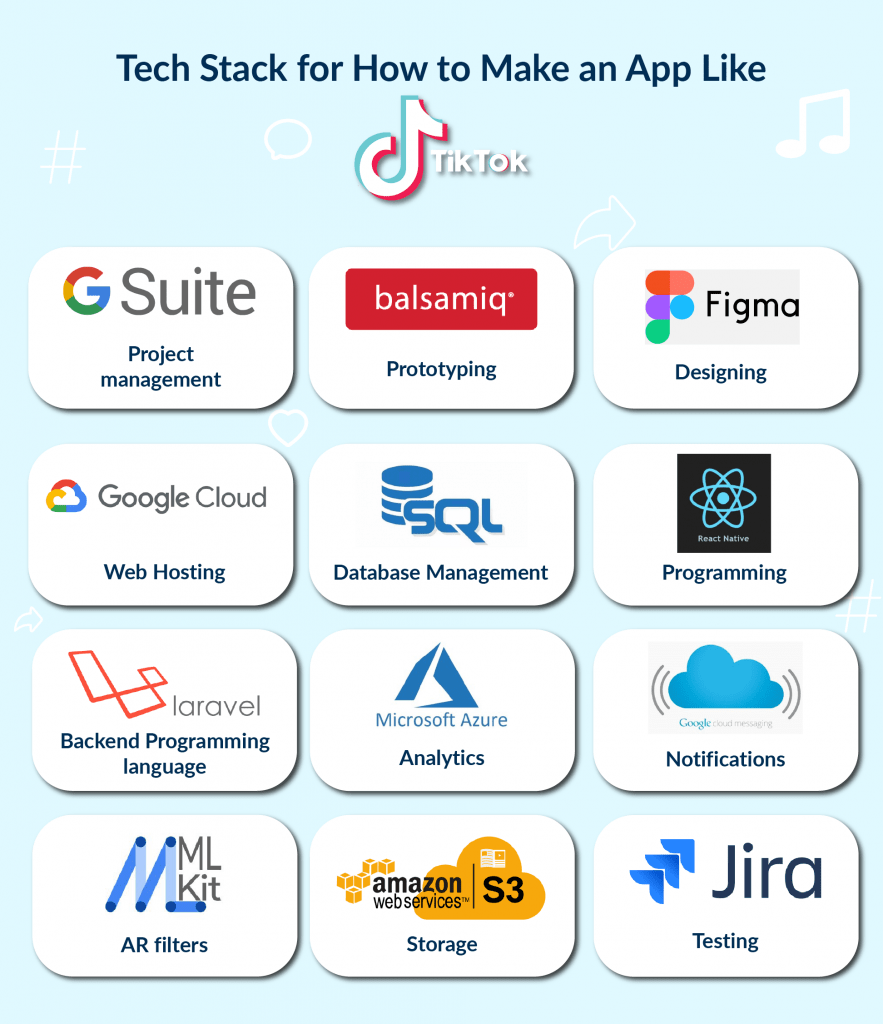 This is a tech stack we use in SpdLoad, when customers ask us how to create app like tik tok