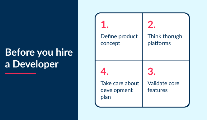 Before founders decide to build an MVP, they need to go through easy 4 step framework on define product concept. And only after move to how to hire a programmer for a startup.