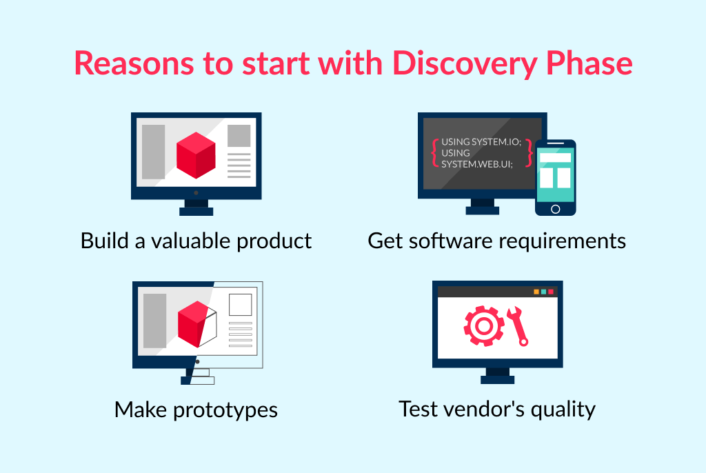 The reasons to start a product development with agile discovery phase